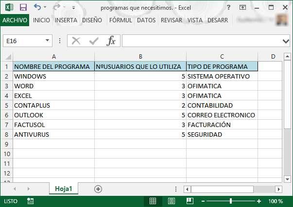 Listados de programas mas utilizados para trabaje en una empresa.